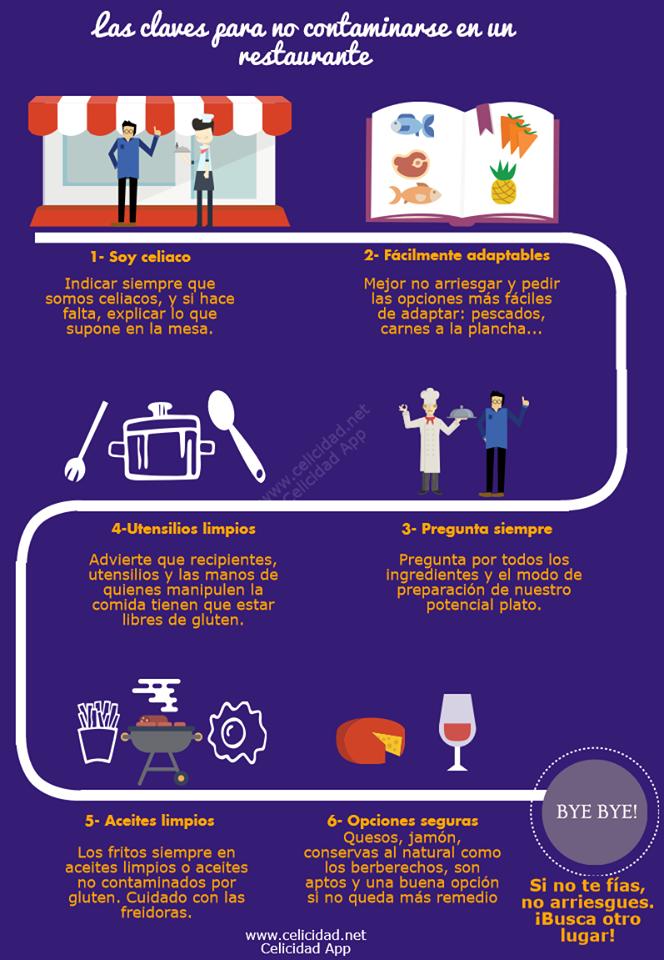 Infografía Restaurantes - 9 consejos para evitar la contaminación cruzada