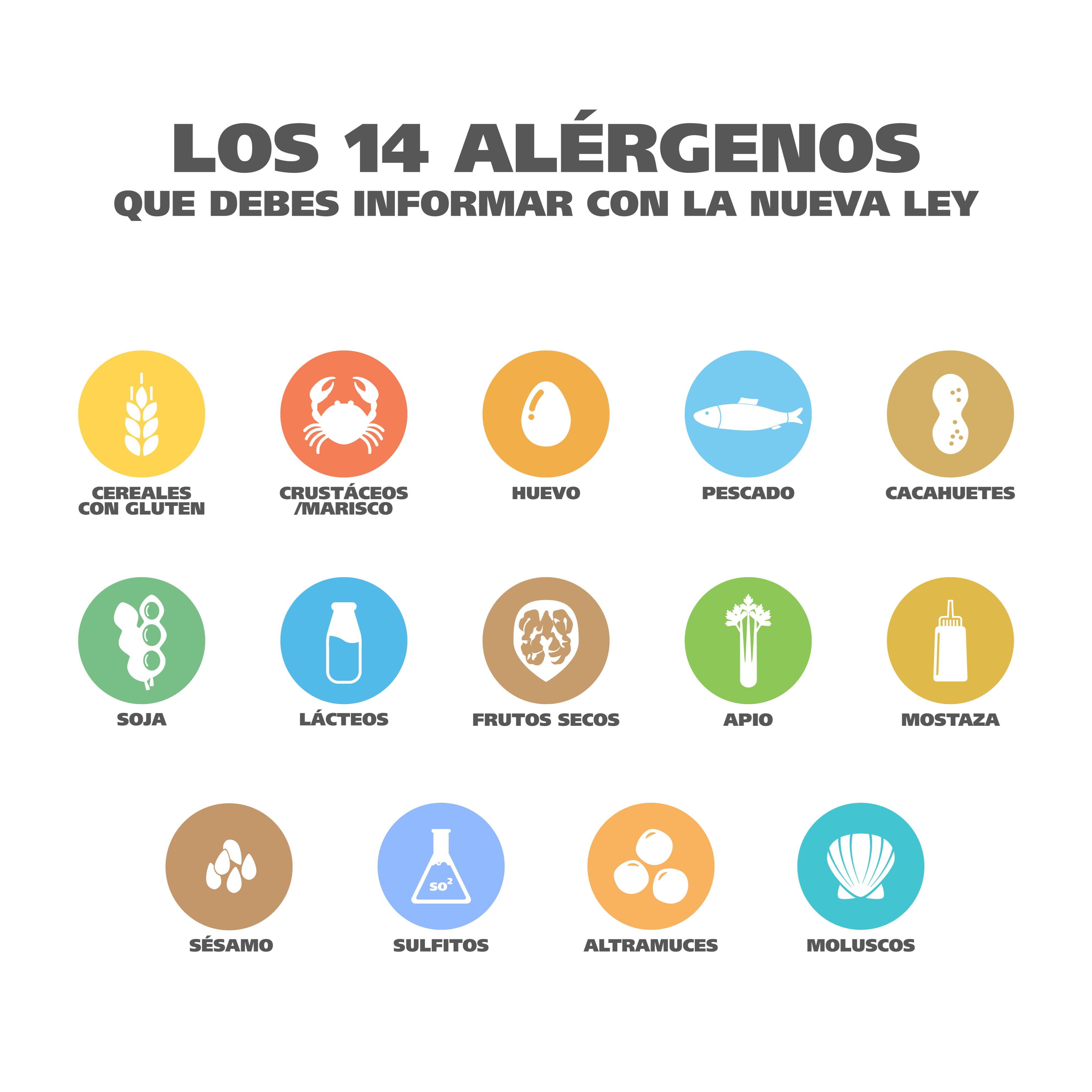 """shutterstock 655830070 - Ángel Sánchez: """"Reclamamos un marco legislativo acorde con las necesidades de las personas con alergia alimentaria"""""""