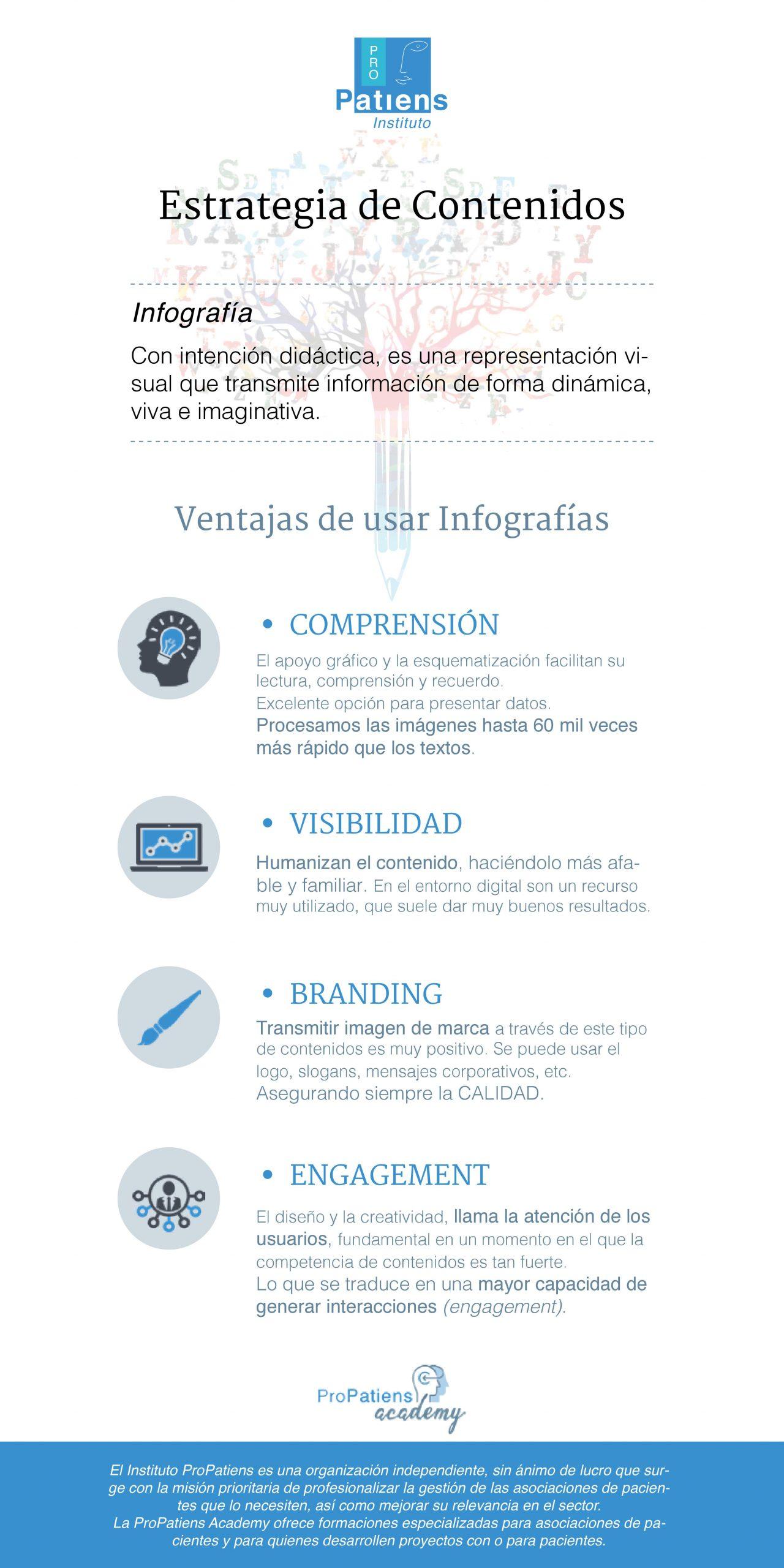 0001 scaled - Infografías para pacientes: ¿Dónde hacerlas?