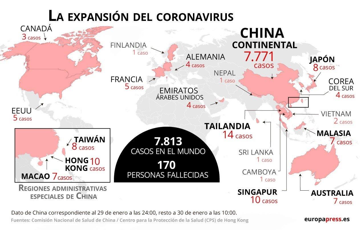 EXPANSIÓN CORONAVIRUS - La OMS declara el brote de coronavirus como una emergencia sanitaria internacional