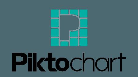 Piktochart Content Feed Image2 - Infografías para pacientes: ¿Dónde hacerlas?