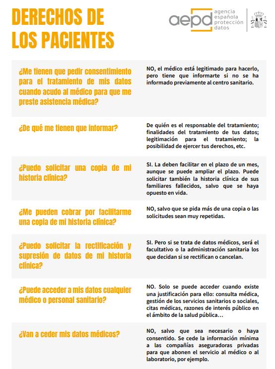 DERECHOS DE LOS PACIENTES - Guía sobre la protección de datos de los pacientes