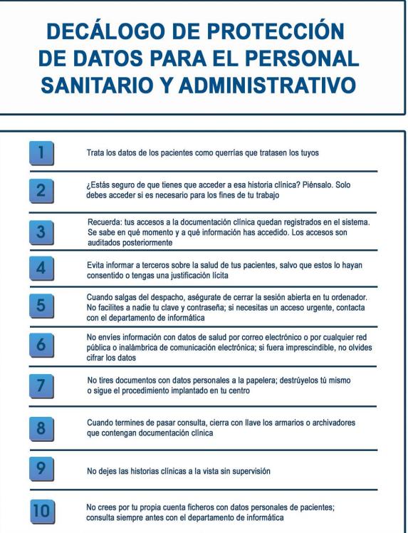 decálogo de protección de datos pacientes - Guía sobre la protección de datos de los pacientes