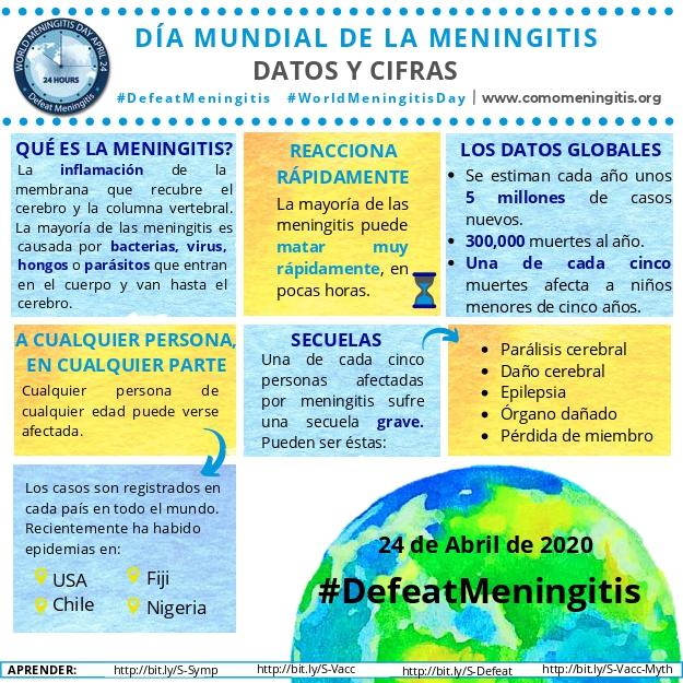 d.m. meningitis datos y cifras page 0001 - La COVID-19 recuerda la importancia de prevenir enfermedades infecciosas como la meningitis
