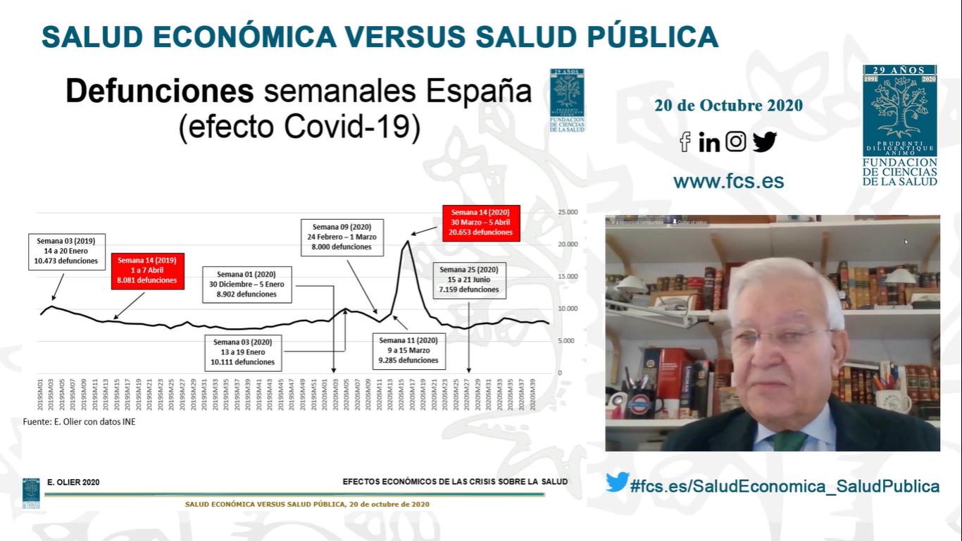 webinar 1 - Salud Económica VS Salud Pública: Las consecuencias de la Covid-19